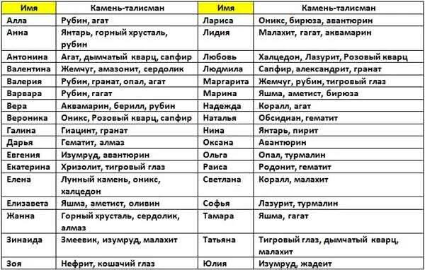 kamni-talismani-8